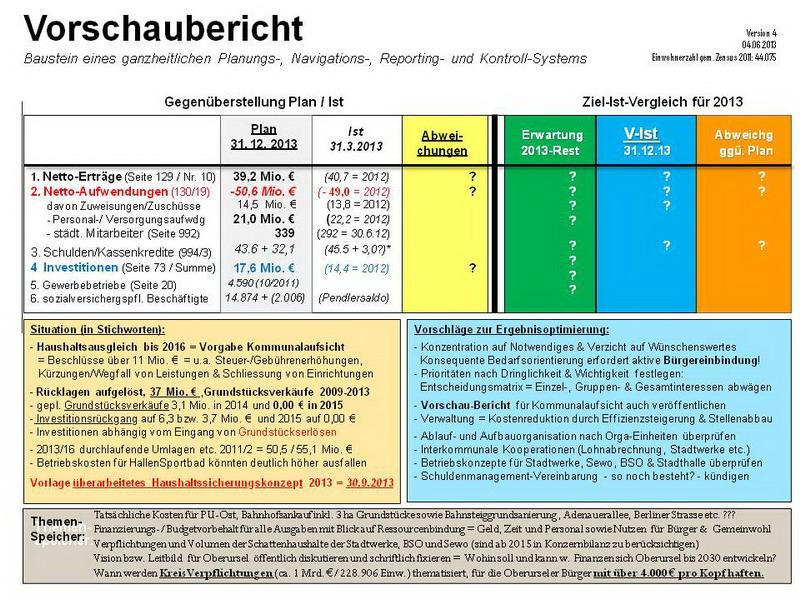 Vorschaubericht-V4.jpg