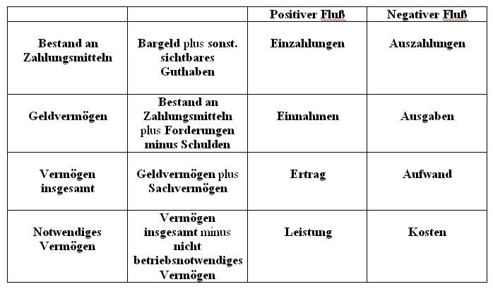 HR-betriebswirtschaftliche-Tabelle.jpg