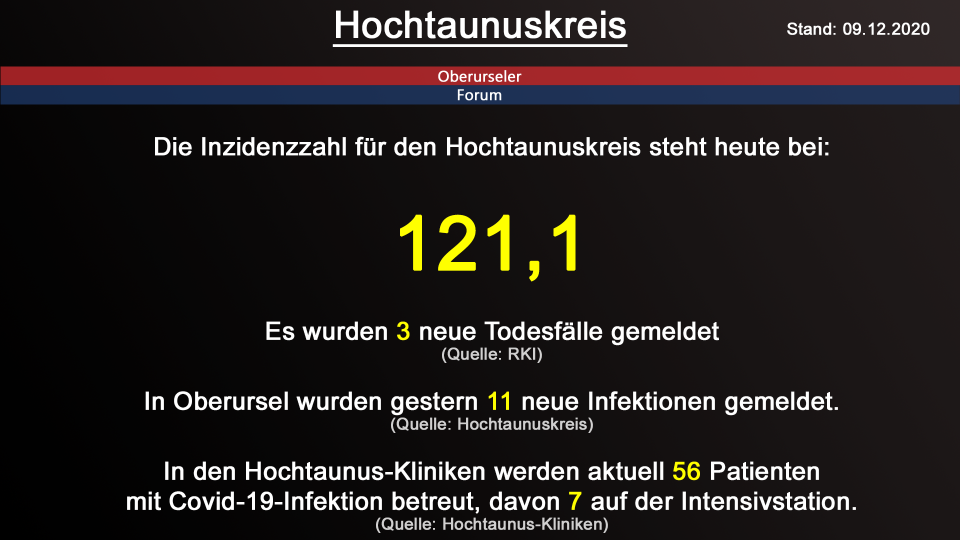 hochtaunuskreis-09122020.png