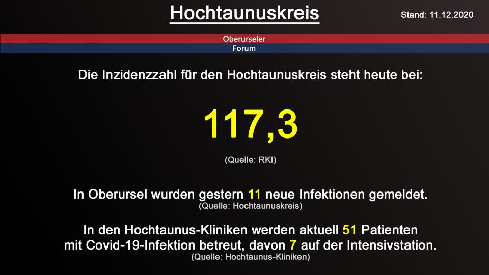hochtaunuskreis-11122020.png