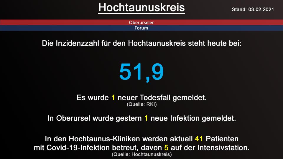 hochtaunuskreis-03022021.png