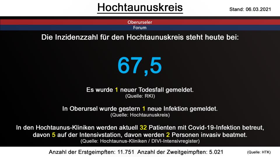 hochtaunuskreis-06032021.png