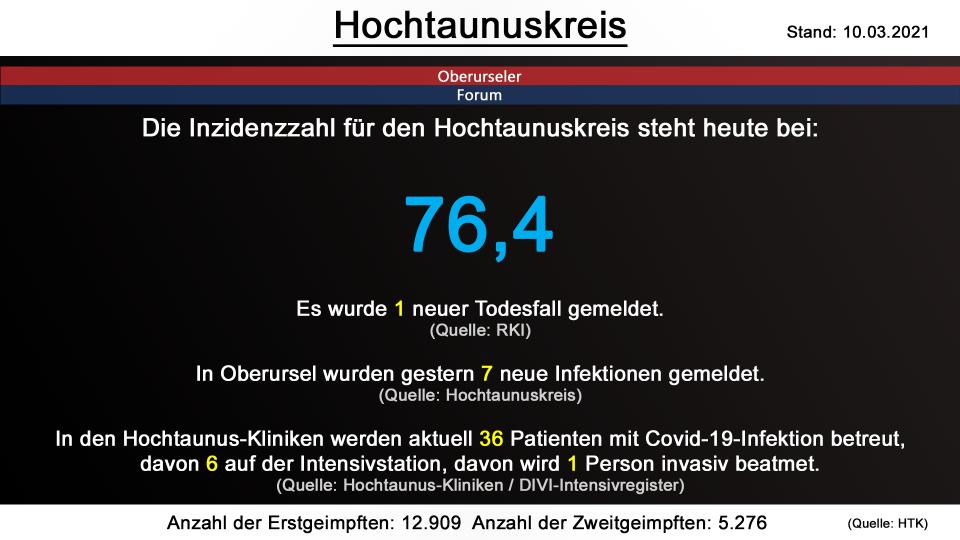hochtaunuskreis-10032021.png