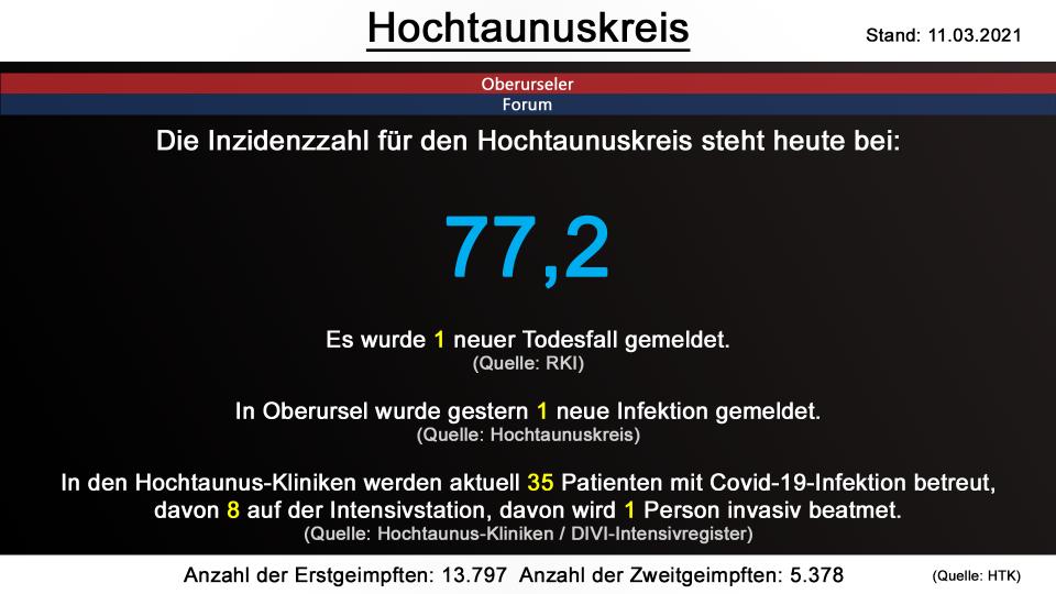 hochtaunuskreis-11032021.png