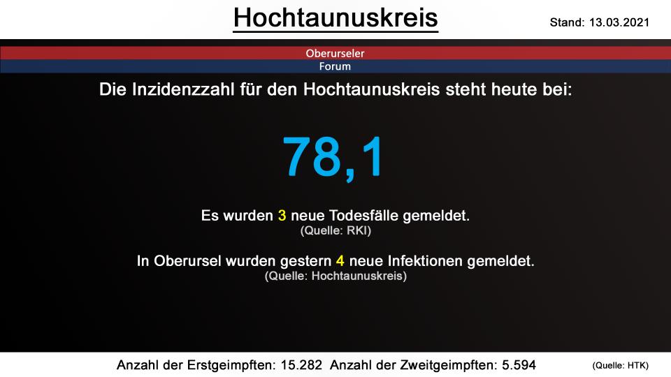 hochtaunuskreis-13032021.png