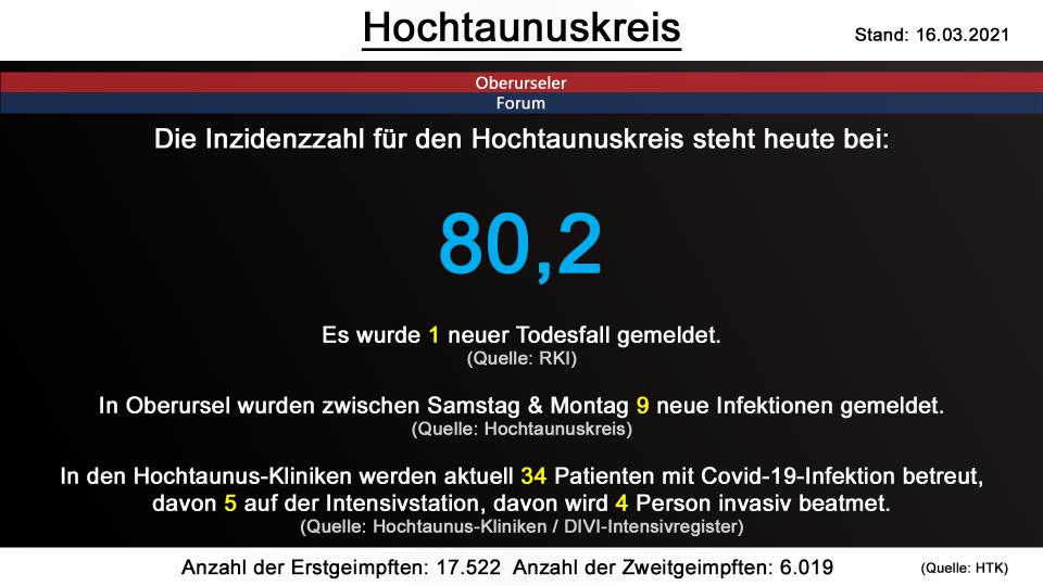 hochtaunuskreis-16032021.png