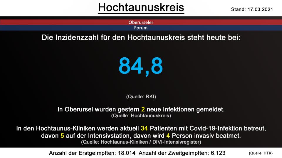 hochtaunuskreis-17032021.png