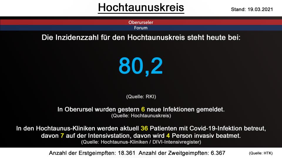 hochtaunuskreis-19032021.png