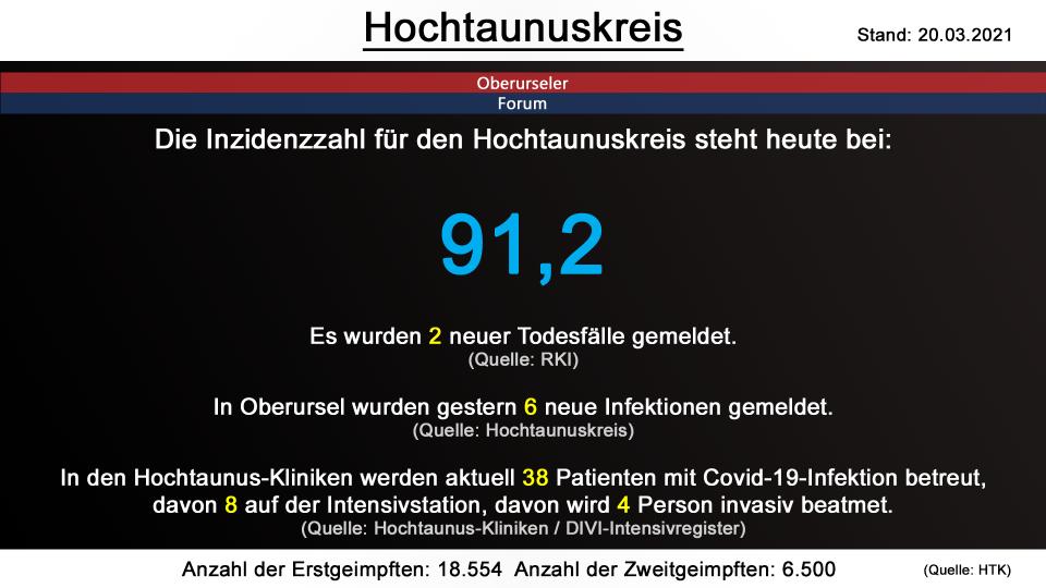 hochtaunuskreis-20032021.png