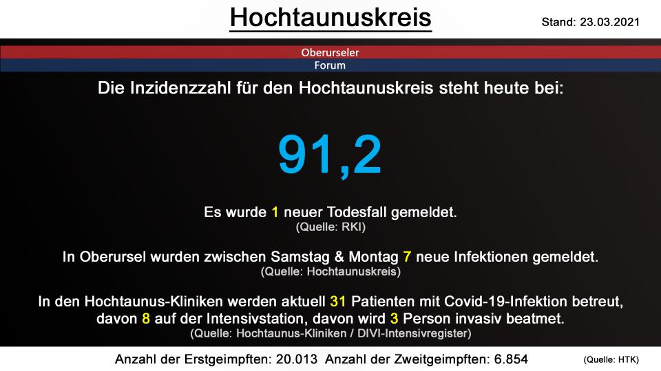 hochtaunuskreis-23032021.png