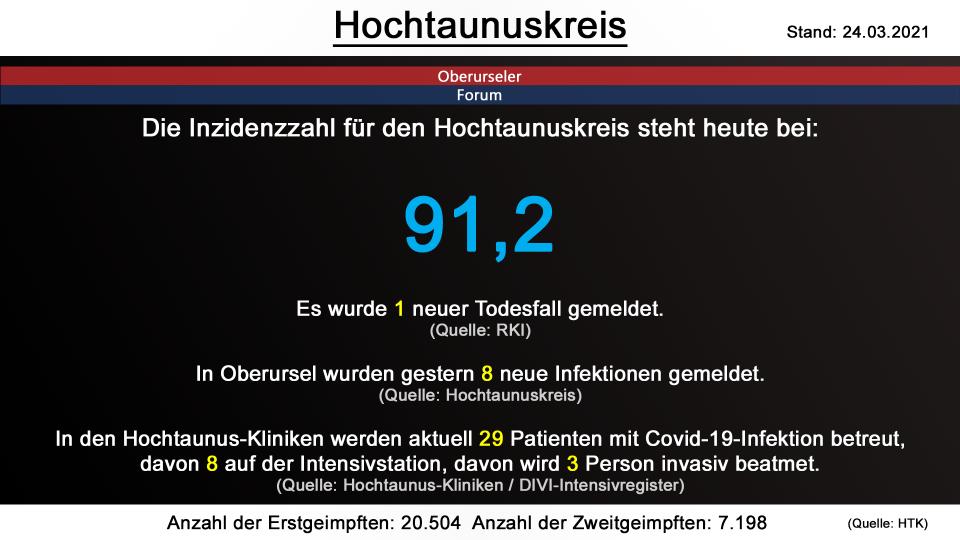 hochtaunuskreis-24032021.png