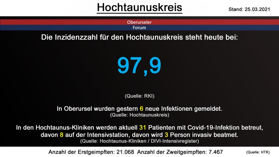 hochtaunuskreis-25032021.png