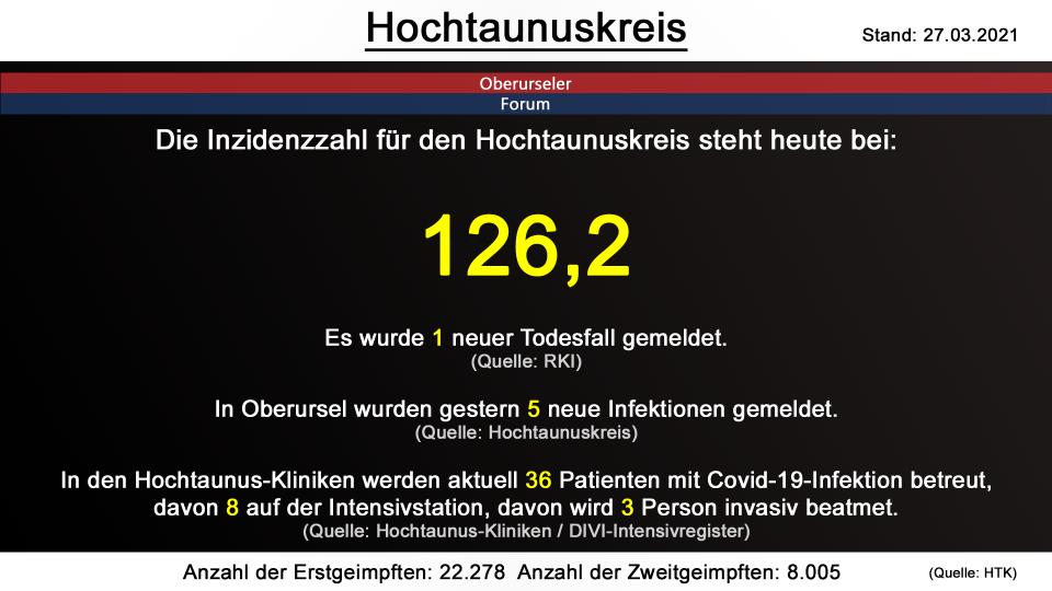 hochtaunuskreis-27032021.png