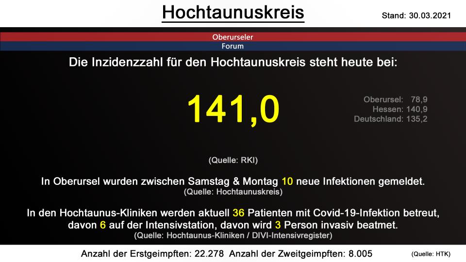 hochtaunuskreis-30032021.png