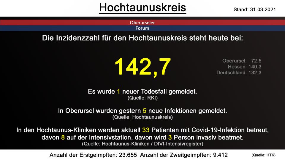 hochtaunuskreis-31032021.png