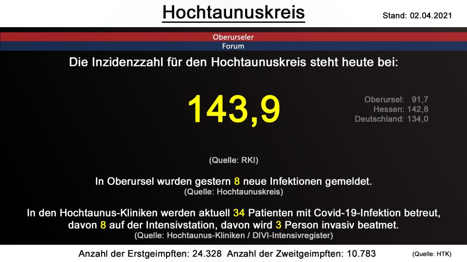 hochtaunuskreis-02042021.png