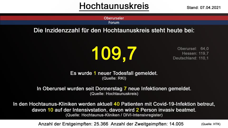 hochtaunuskreis-07042021.png