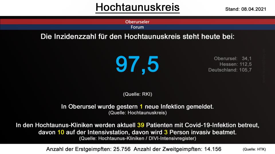 hochtaunuskreis-08042021.png