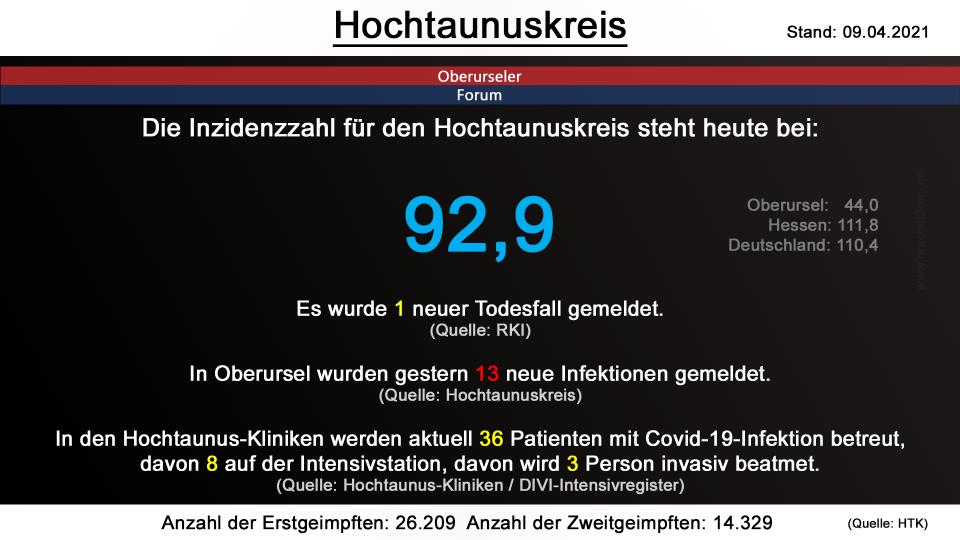 hochtaunuskreis-09042021.png
