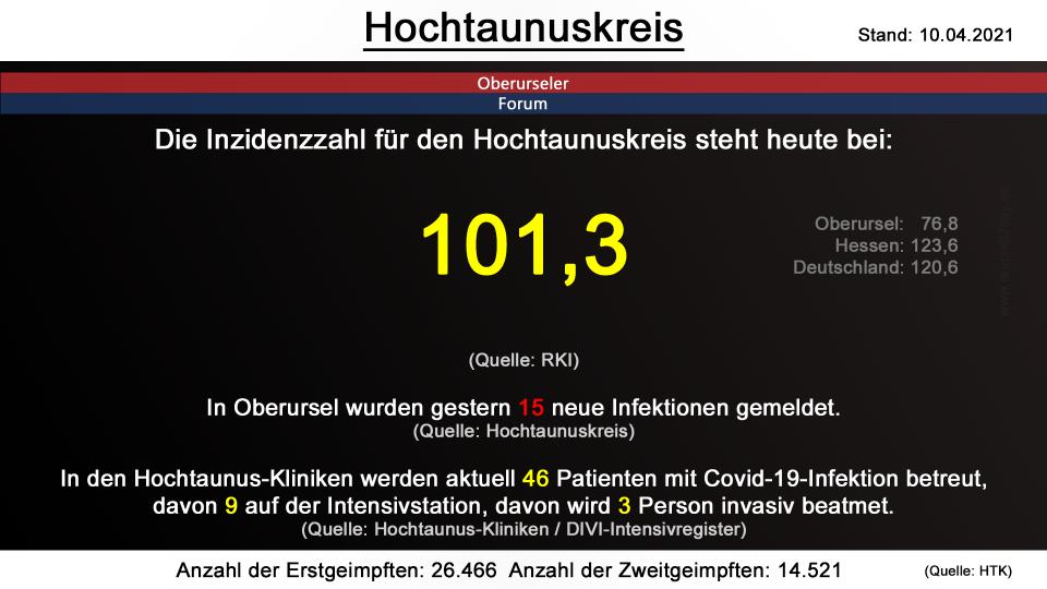 hochtaunuskreis-10042021.png