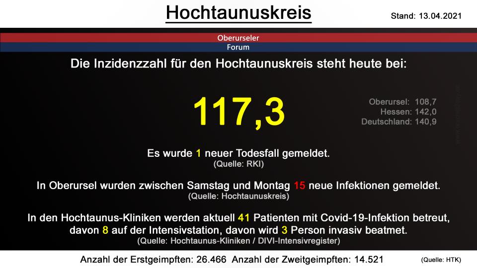 hochtaunuskreis-13042021.png