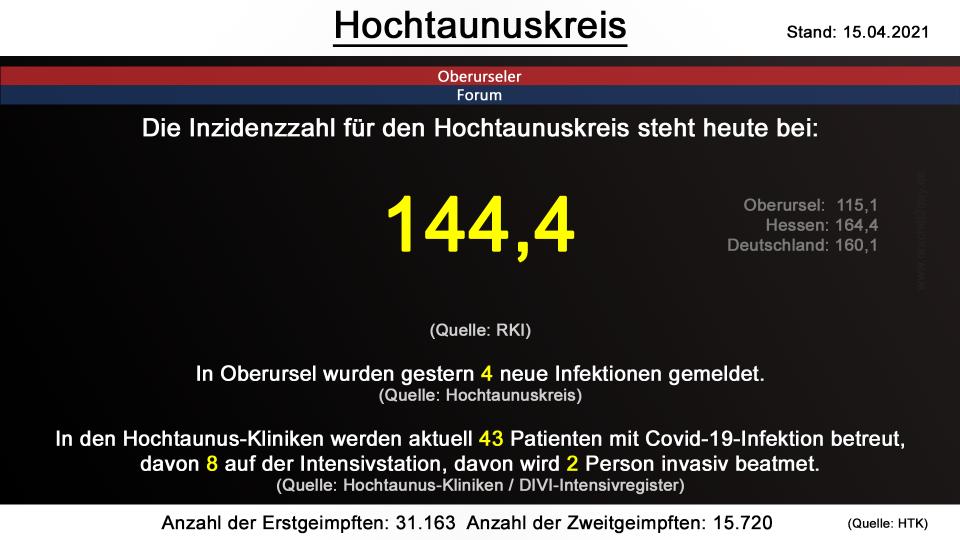 hochtaunuskreis-16042021.png