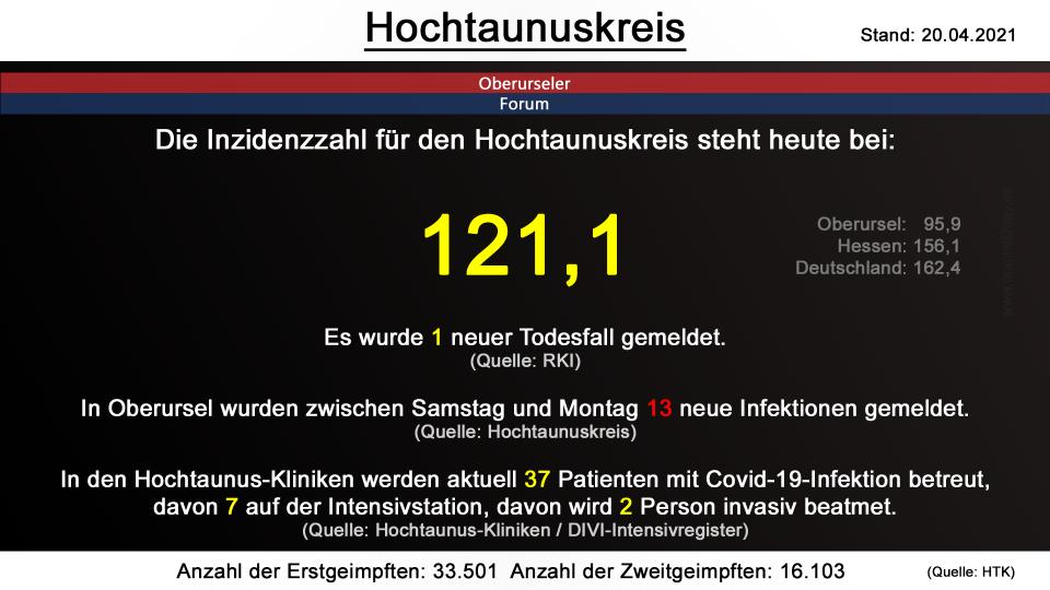 hochtaunuskreis-20042021.png