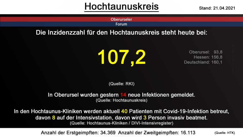 hochtaunuskreis-21042021.png