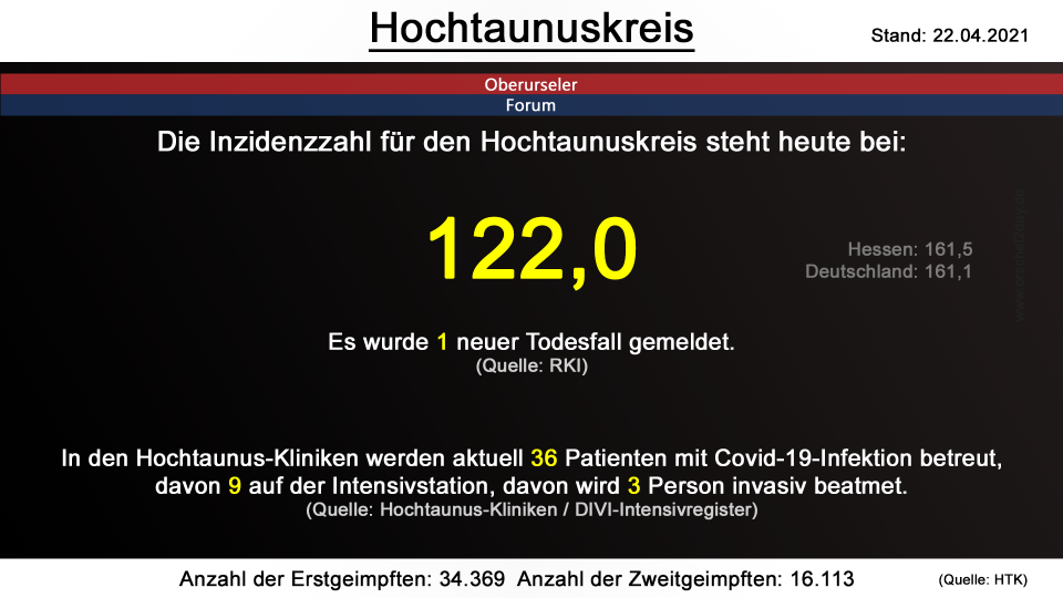 hochtaunuskreis-22042021.png