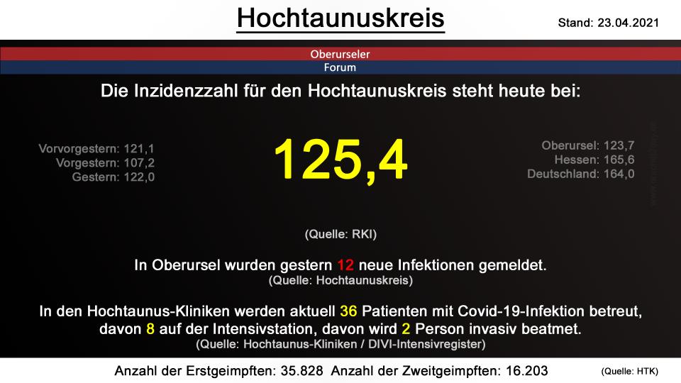 hochtaunuskreis-23042021.png