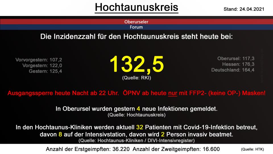 hochtaunuskreis-24042021.png