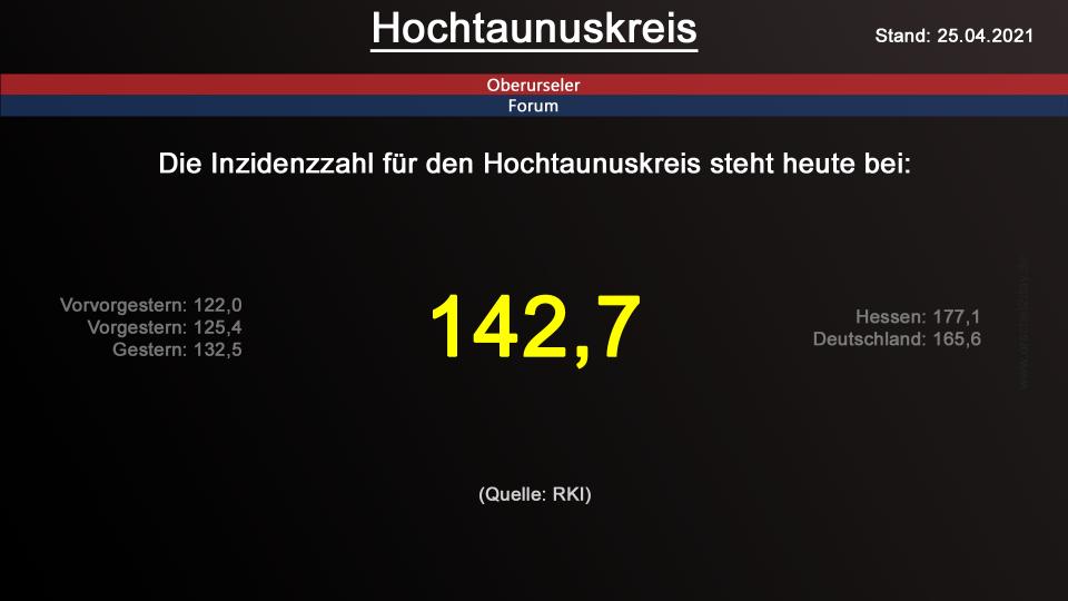 hochtaunuskreis-25042021.png