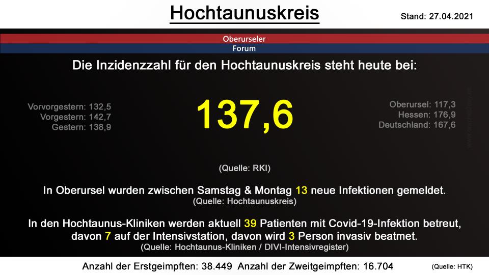 hochtaunuskreis-27042021.png