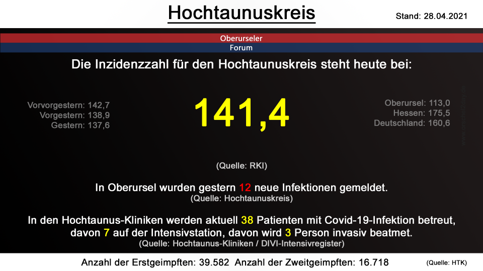 hochtaunuskreis-28042021.png
