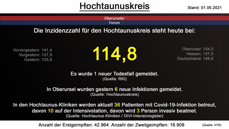 hochtaunuskreis-01052021.png
