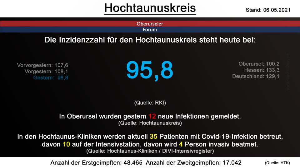 hochtaunuskreis-06052021.png