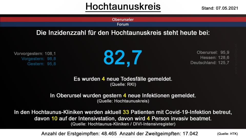hochtaunuskreis-07052021.png