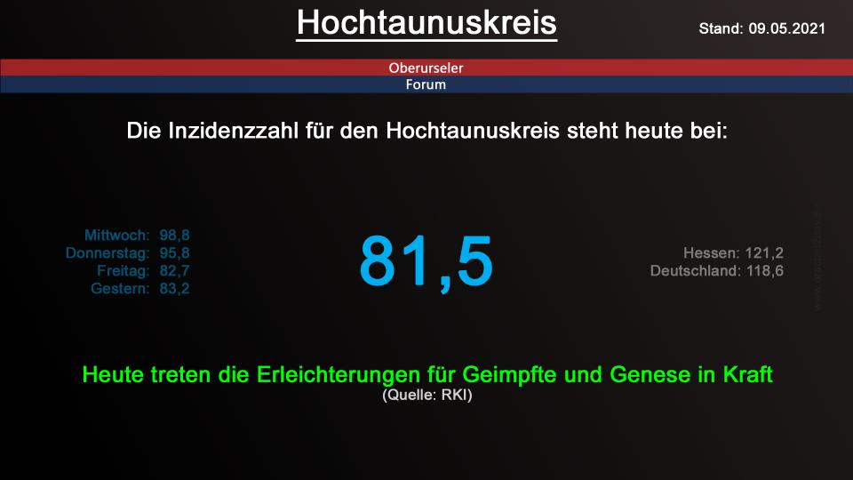 hochtaunuskreis-09052021.png