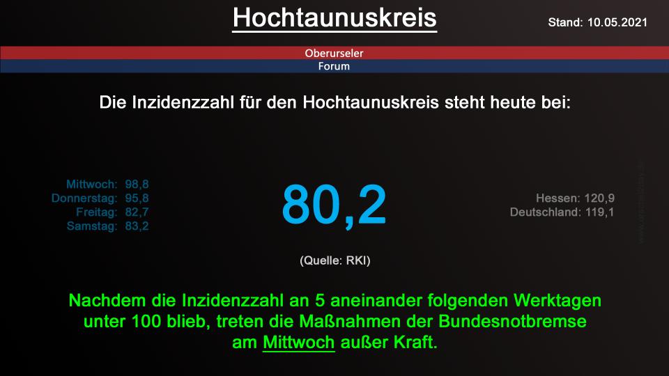 hochtaunuskreis-10052021.png