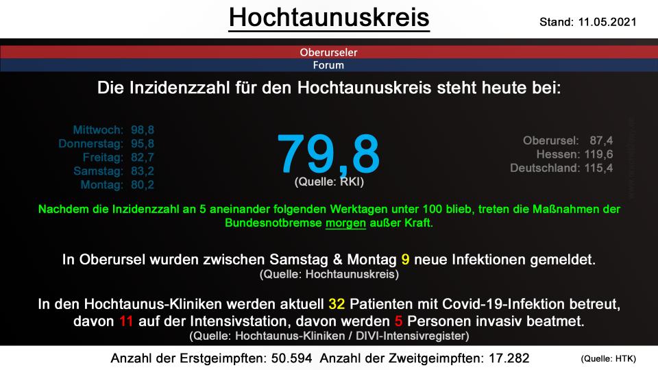 hochtaunuskreis-11052021.png