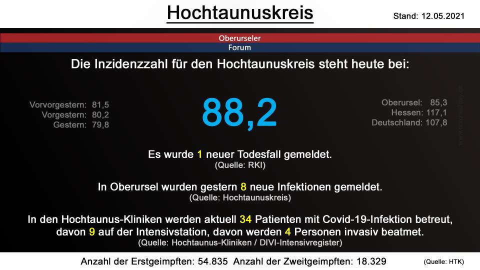 hochtaunuskreis-12052021.png