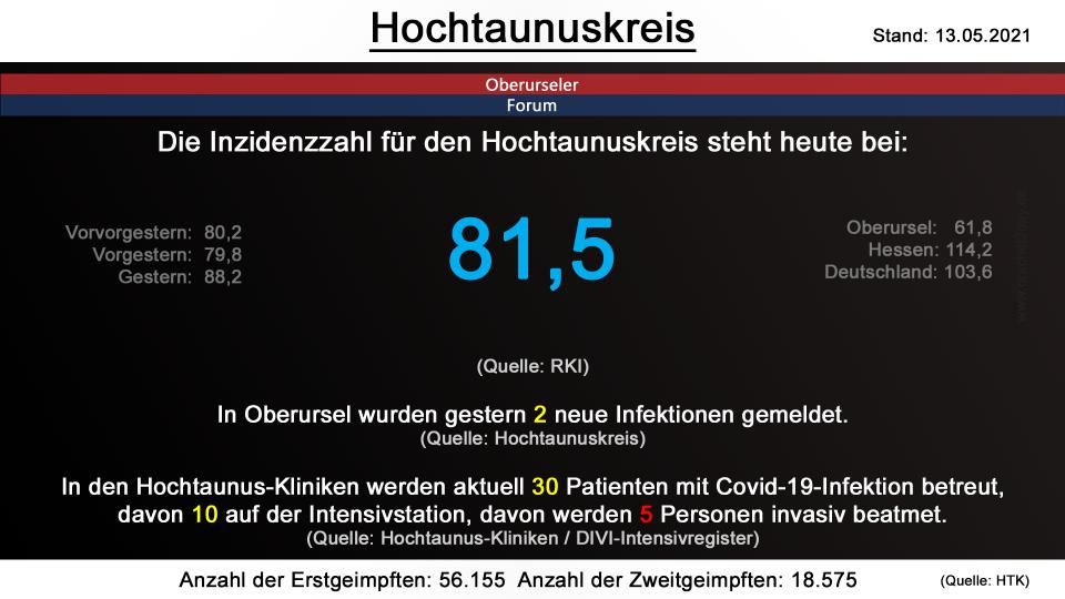 hochtaunuskreis-13052021.png