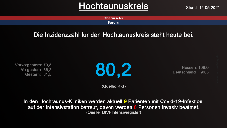 hochtaunuskreis-14052021.png