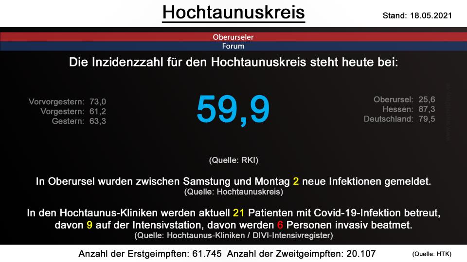 hochtaunuskreis-18052021.png