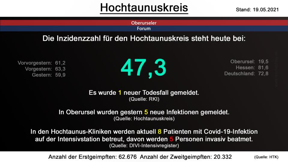 hochtaunuskreis-19052021.png