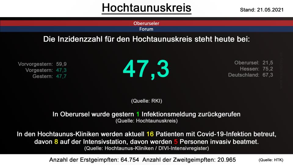hochtaunuskreis-21052021.png