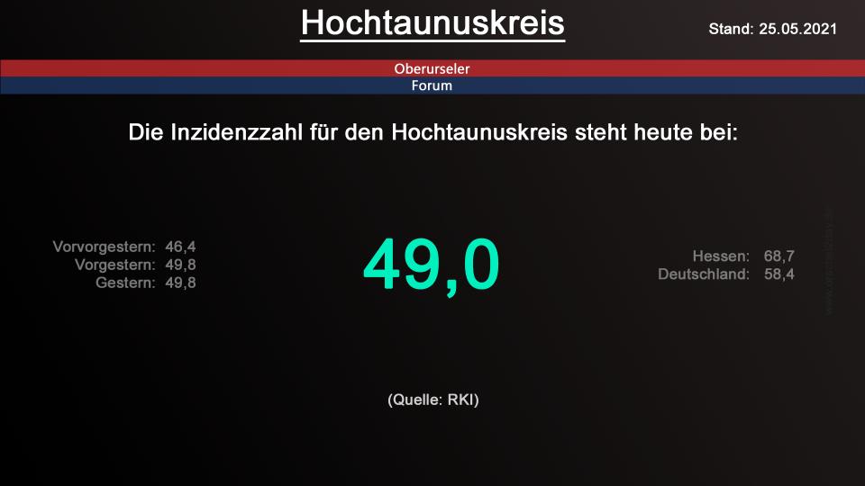 hochtaunuskreis-25052021.png