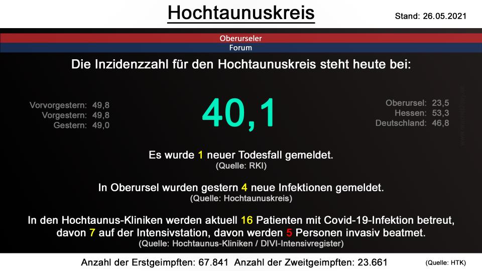 hochtaunuskreis-26052021.png