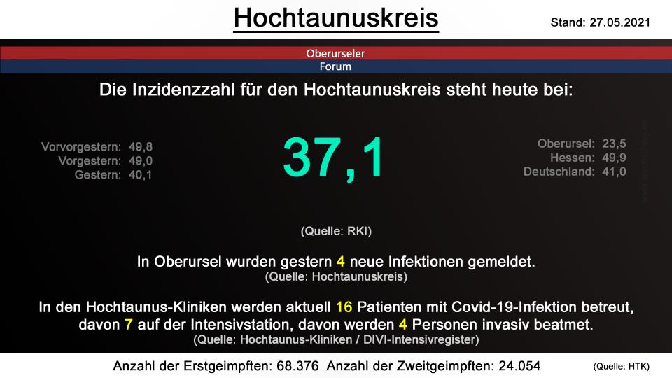 hochtaunuskreis-27052021.png