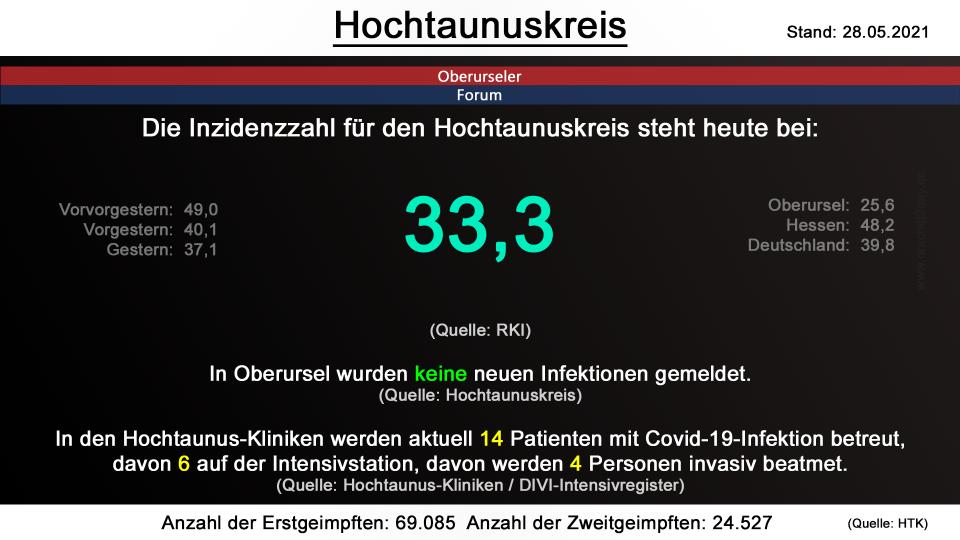 hochtaunuskreis-28052021.png